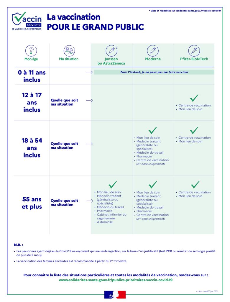 infog-publics-x-vaccins-v15-06_6