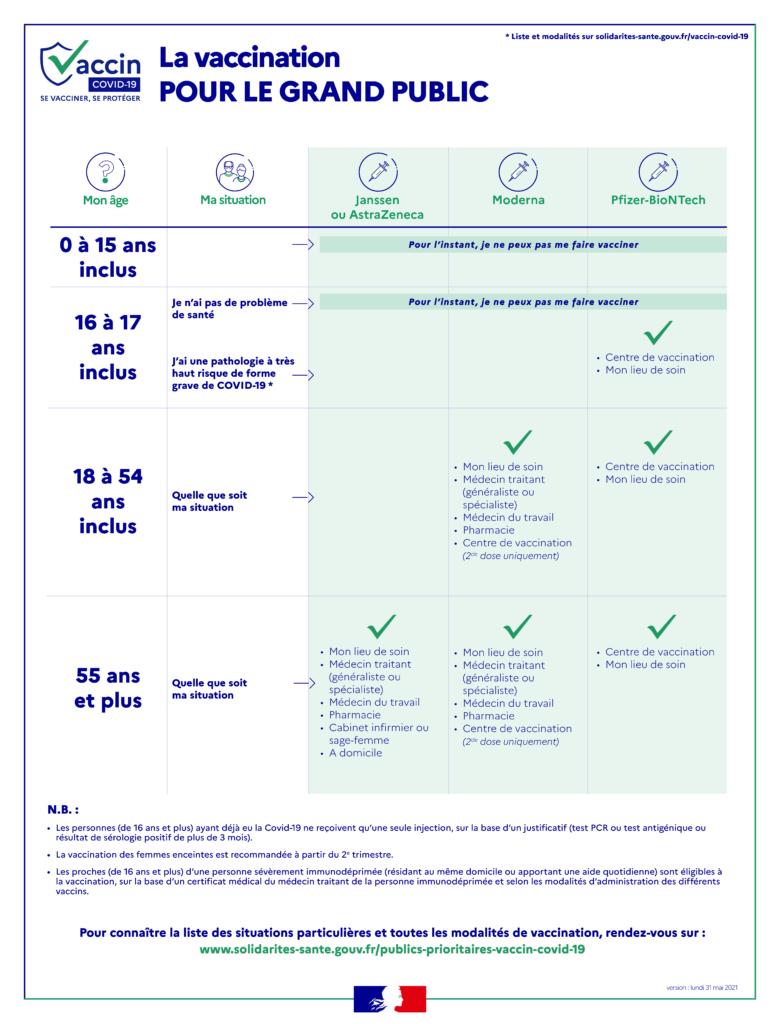 infog-publics-x-vaccins-v31-05